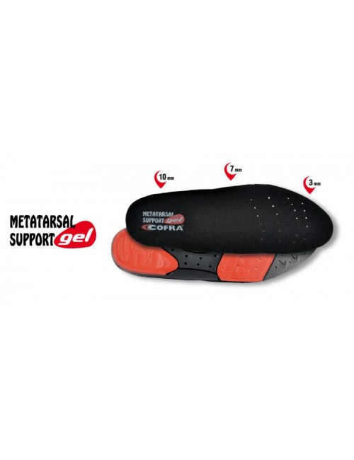 SOLETTE METATARSAL SUPPORT GEL